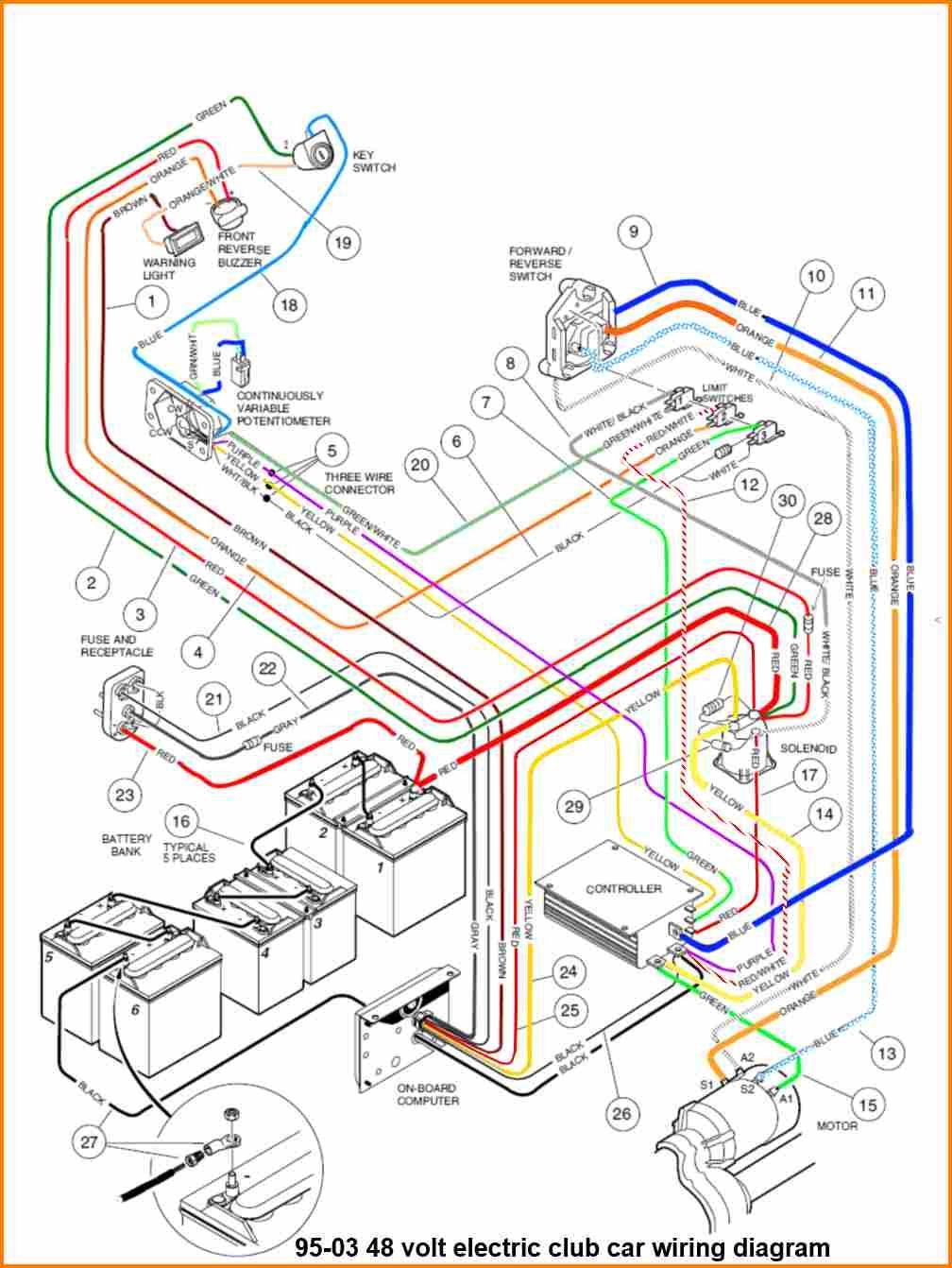 10 Club Car 48 Volt Battery Wiring Diagram Ignition New Golf
