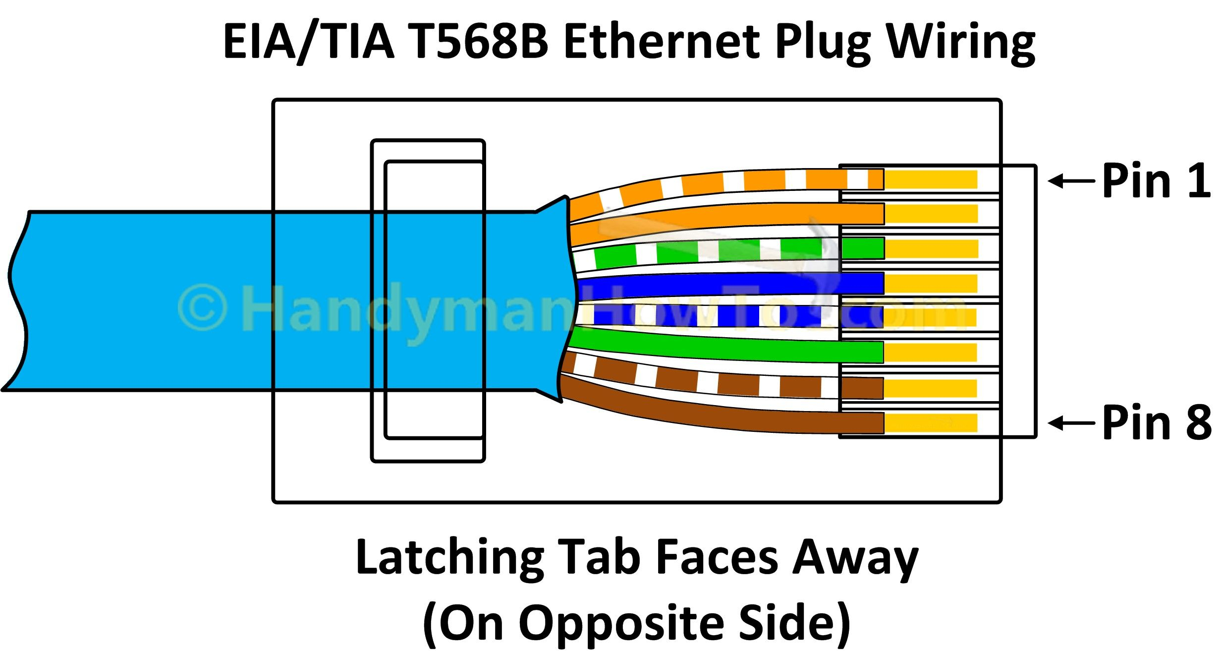 568 B Wiring Diagram In 2020 | Network Cable, Ethernet