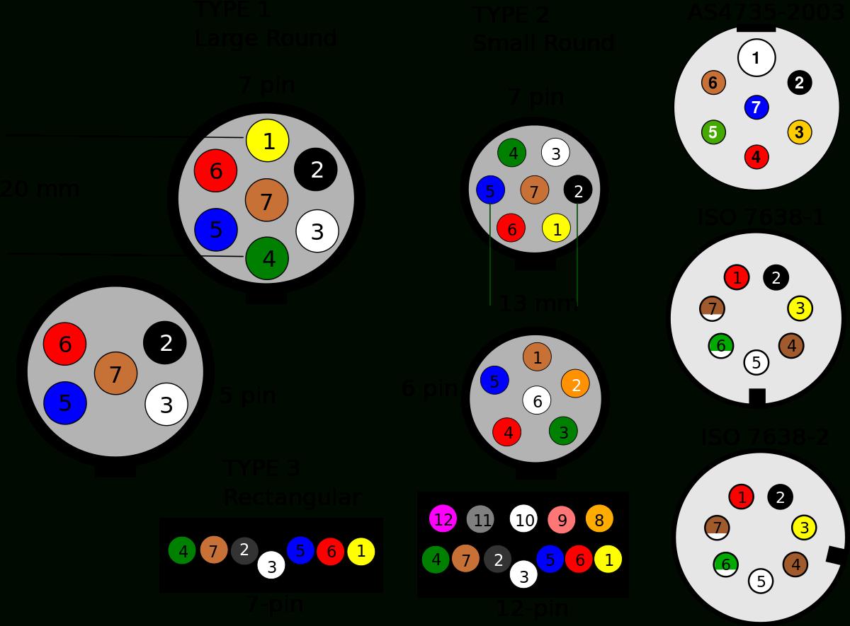 7 Pin Flat Trailer Wiring Diagram Toyota - Seniorsclub.it