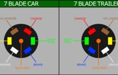 7 Pin Wire Harness – Seniorsclub.it Series-Basin – Series