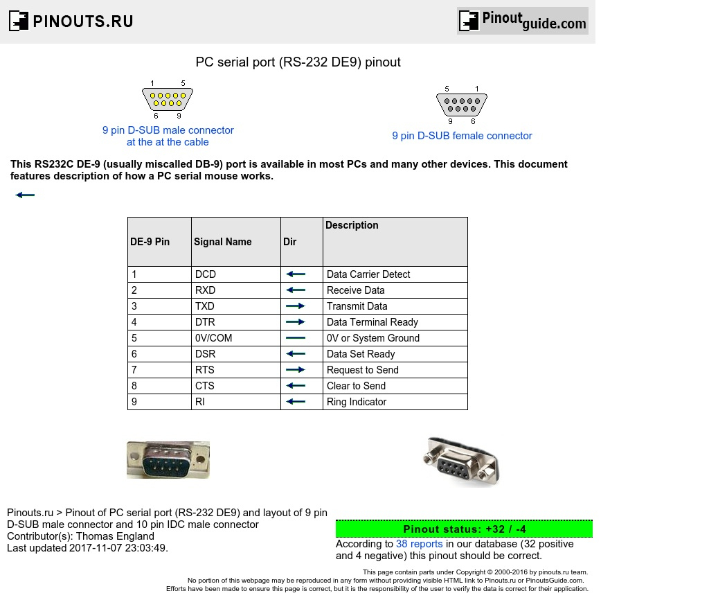 Dell 9 Pin Serial To Usb Wiring Diagram USB Wiring Diagram