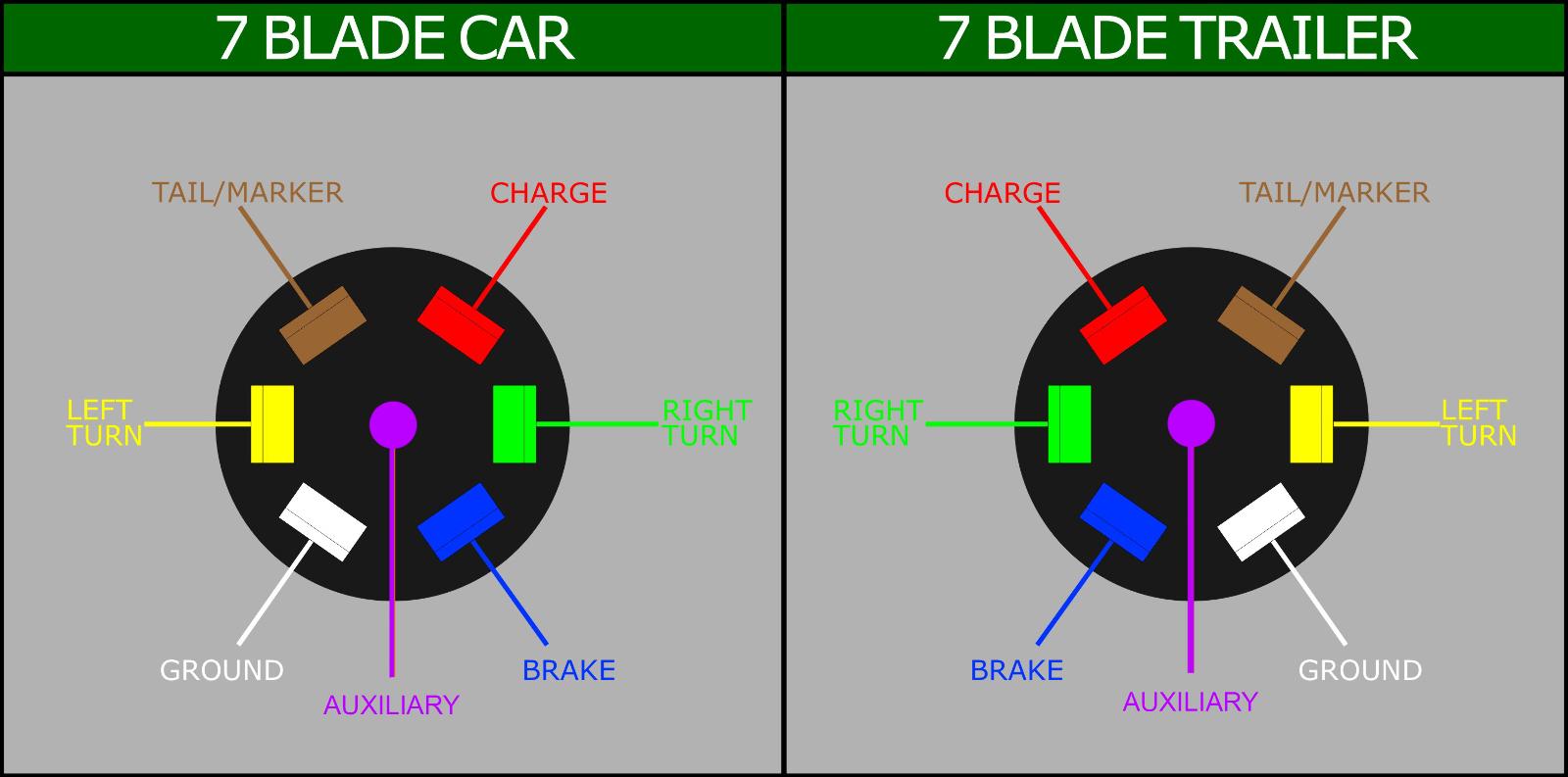 Diagram] Diagram 7 Pin Trailer Wiring Bruton Full Version Hd