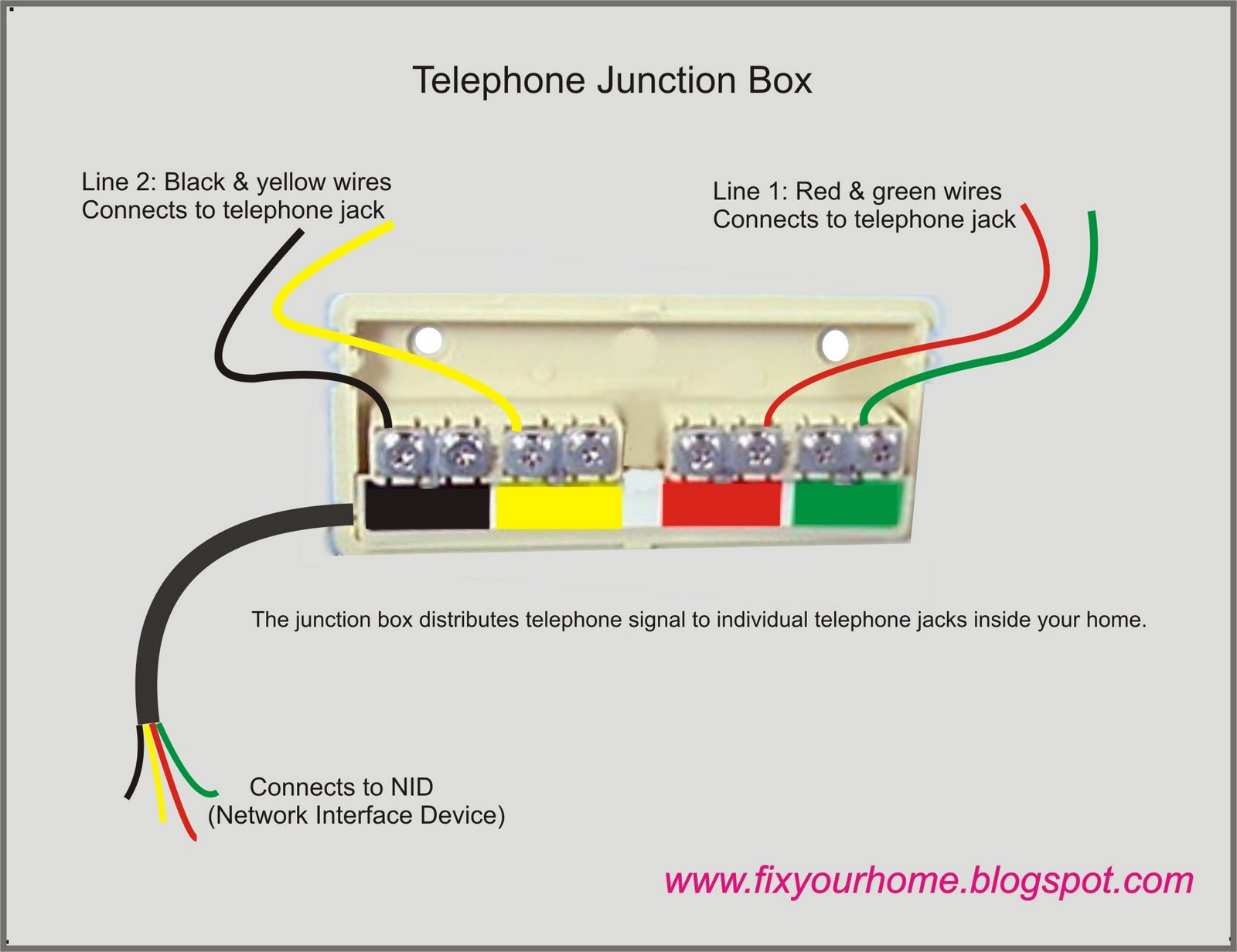 Diagram Of Telephone Box Outside - Seniorsclub.it Cable