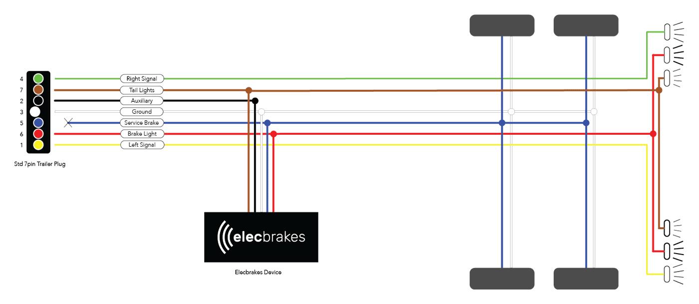 Electric Brake Controller Wiring Diagram | Elecbrakes