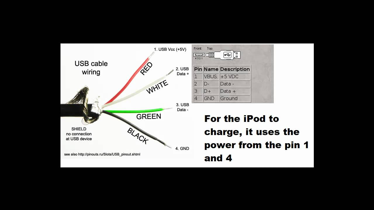 Mini Usb Wiring Diagram Color Code USB Wiring Diagram