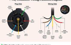 Nissan 7 Pin Trailer Wiring – Seniorsclub.it Circuit-Basin