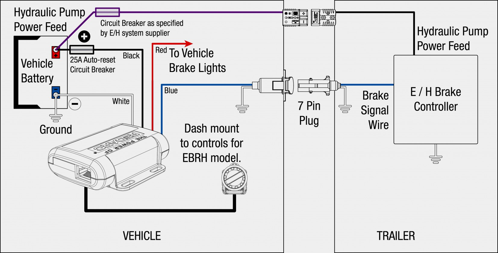 Trailer Brake Wiring Schematic - 97 Ford Probe Fuse Box For