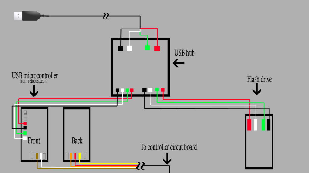 Usb Port Wiring Diagram USB Wiring Diagram